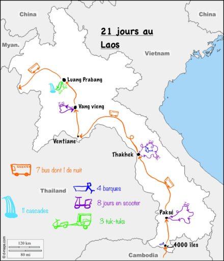 Bilan de 21 jours au Laos