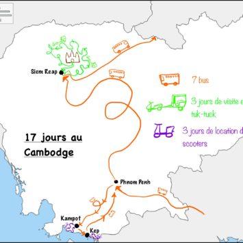 Bilan de 17 jours au Cambodge