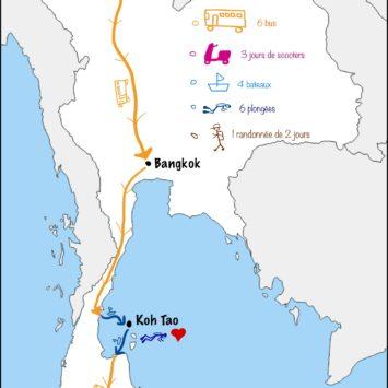 Bilan de 30 jours en Thaïlande