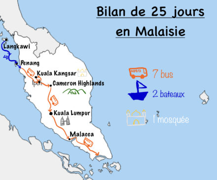 Bilan de 25 jours en Malaisie